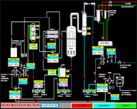Fractionation Plant